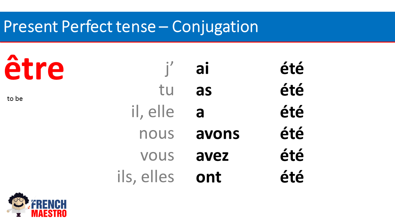 french past participle of rencontre